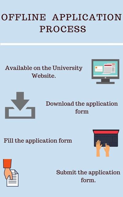 Offine Application Process- People's University, Bhopal