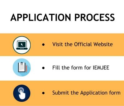 Application Process - University of Engineering and Management, Jaipur
