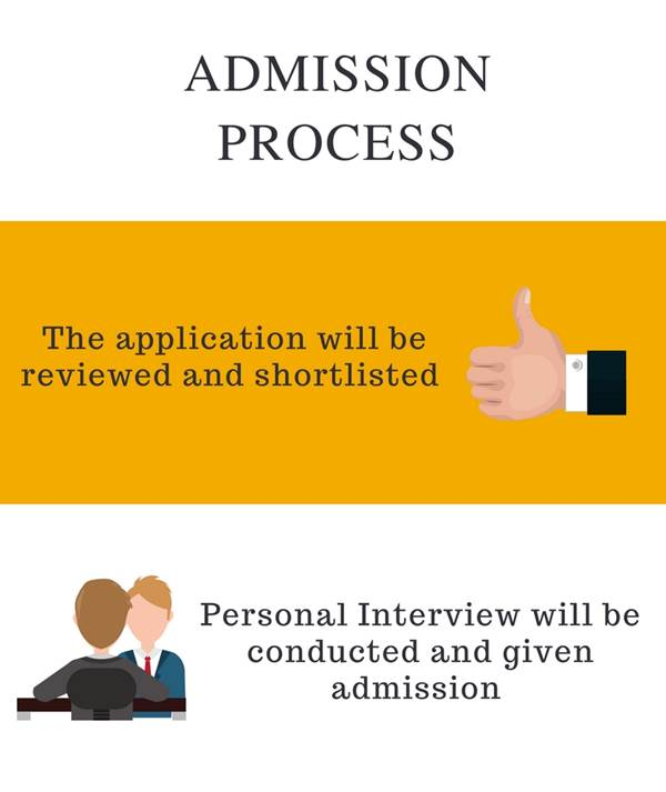 Admission Process-University of Technology and Management, Shillong