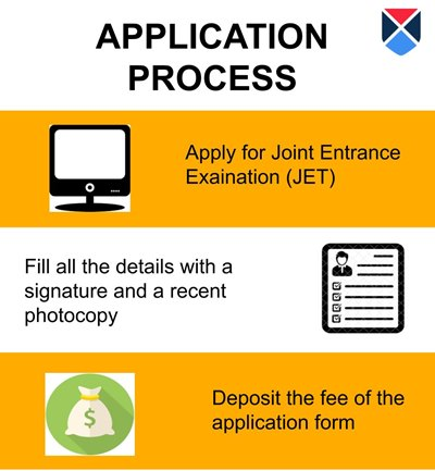 application process - College of Dairy and Food Science Technology, Udaipur