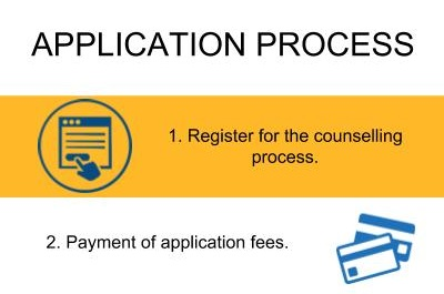 Application Process - Shaheed Bhagat Singh State Technical Campus, Ferozepur