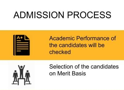 Admission Process - Aravali College of Engineering and Management, Faridabad