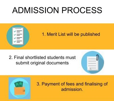 Admission Process - Alpha Arts and Science College, [AASC]