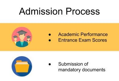 Admission Process-Pimpri Chinchwad College of Engineering,  Pune