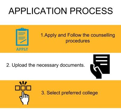 Application Process - RCC Institute of Information Technology, Kolkata