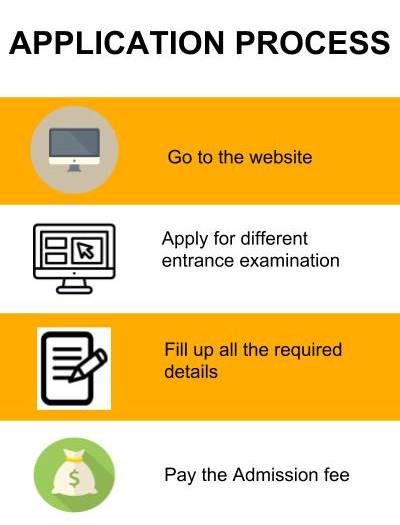 application process - Indian Institute of Technology, Indore