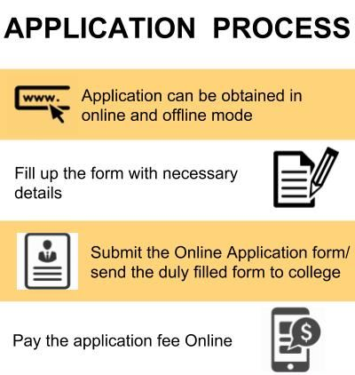 Application Process - Accurate Institute of Management and Technology, Noida