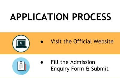 Application Process - Rungta College of Engineering and Technology, Bhilai