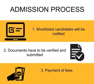 Admission Process - Shaheed Bhagat Singh State Technical Campus, Ferozepur