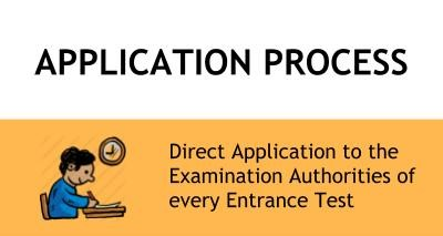 Application Process - TRUBA Institute of Engineering and Information Technology, Bhopal