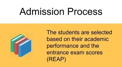 Admission Process-Anand International College of Engineering, Jaipur