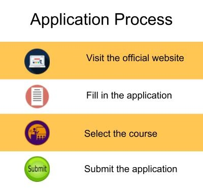Application Process-Don Bosco Institute of Technology, Bangalore