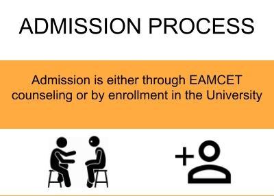 Admission Process - Jawaharlal Nehru Technological University, [JNTU] Kakinada