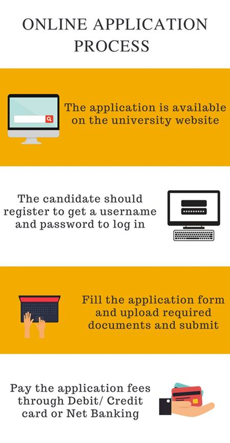 Online Application Process- APG Shimla University, Shimla