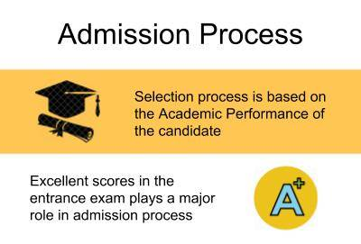 Admission Process-Chandigarh Group of Colleges, Jhanjeri, Mohali