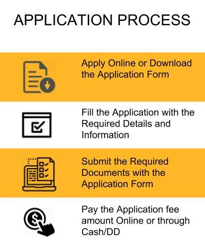 Application Process - Roots College, Hyderabad