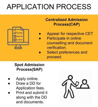 North Maharashtra University, [NMU] - Application Process
