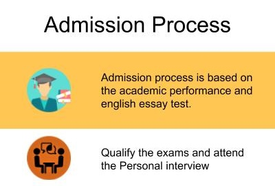 Admission Process-Amity Global Business School, Indore