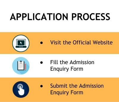 Application Process - Techno India NJR Institute of Technology, Udaipur