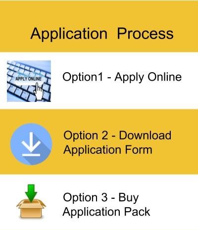 Amity University, Noida Application Process