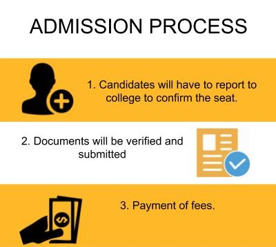 Admission Process - Shri Annasaheb Dange College of Engineering & Technology, [ADCET]