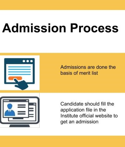 Admission Process-Institute of Technology, Nirma University, Ahmedabad