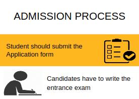 Admission Process-Andhra Loyola College, Vijayawada