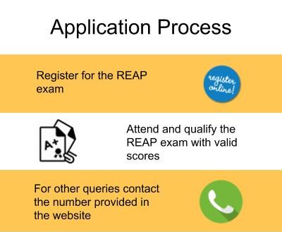 Application Process-Anand International College of Engineering, Jaipur