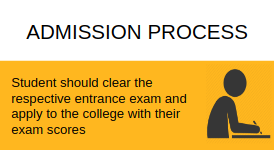 Admission Process-JSPM Narhe Technical Campus, [JSPMNTC] Pune