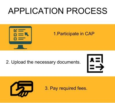 Application Process - Government College of Engineering and Research, Pune
