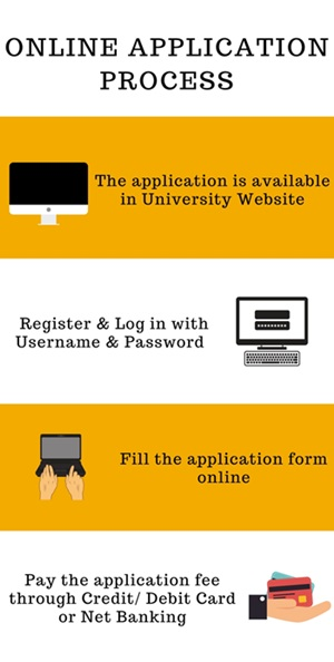 Online Application Process-IFTM University, Moradabad