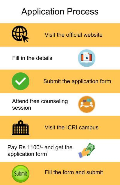 Application Process-Institute of Clinical Research India, Pune