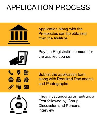 Application Process - HiTech College of Engineering and Technology, Hyderabad