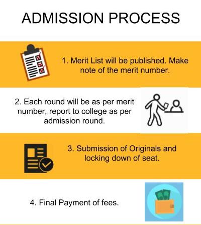 Admission Process - Thadomal Shahani Engineering College, [TSEC]
