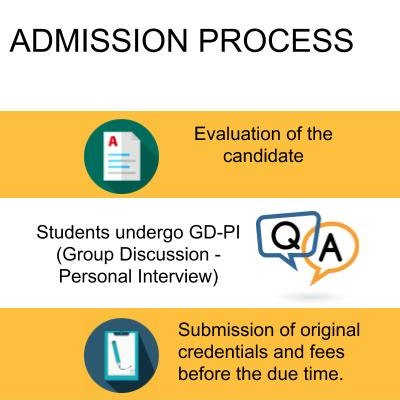 Admission Process - Sona School of Management, Salem