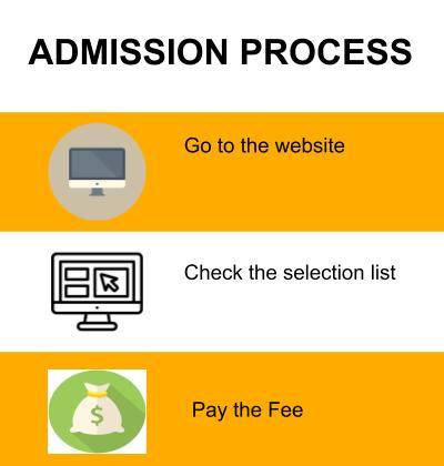 admission process - National Institute of Technology, New Delhi
