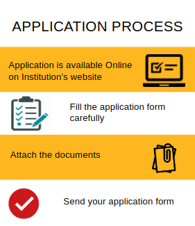 Application process-CMR Institute of Technology,Hyderabad