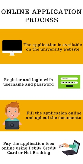 Online Application Process-SRM University, NCR Campus, Ghaziabad