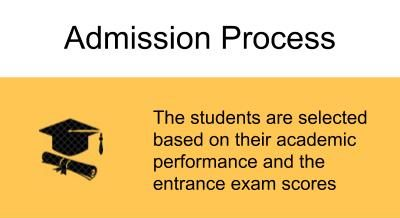 Admission Process-Aurora's Technological and Management Academy, Hyderabad