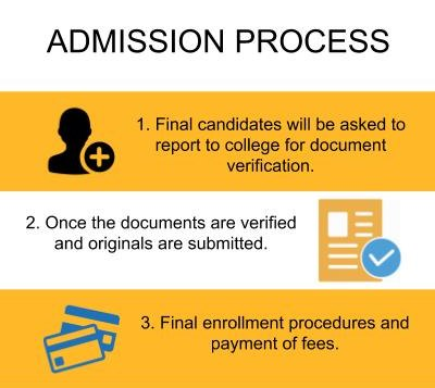 Admission Process - Kamla Nehru Institute of Technology [KNIT]