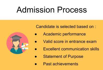 Admission Process-Myra School of Business, Mysore