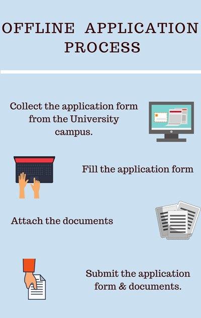 Offline Application Process - Sandip University, Nashik