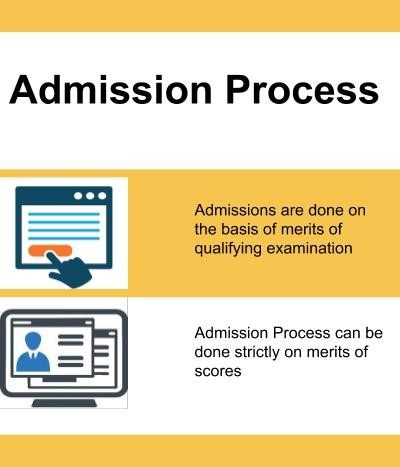 Admission Process-Government Medical College and Hospital, Chandigarh