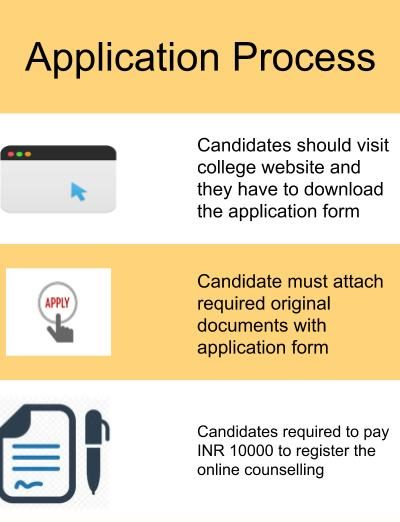 Application Process-Coimbatore Marine College, Coimbatore