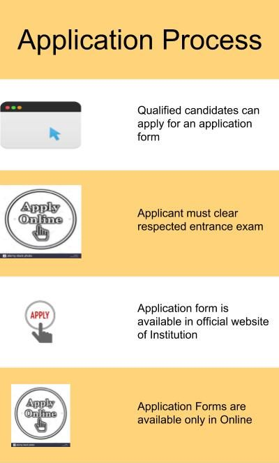 Application Process-Justice Basheer Ahmed Sayeed Womens College, Chennai