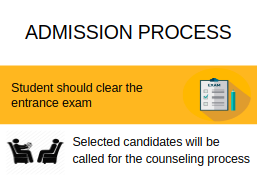 Admission Process-Ramrao Adik Institute of Technology, [RAIT] Mumbai