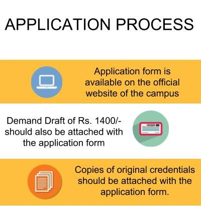 Application process - SBIIMS, Pune
