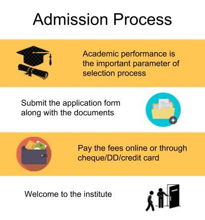 Admission Process-Xaviers Institute of Business Management Studies, Hyderabad