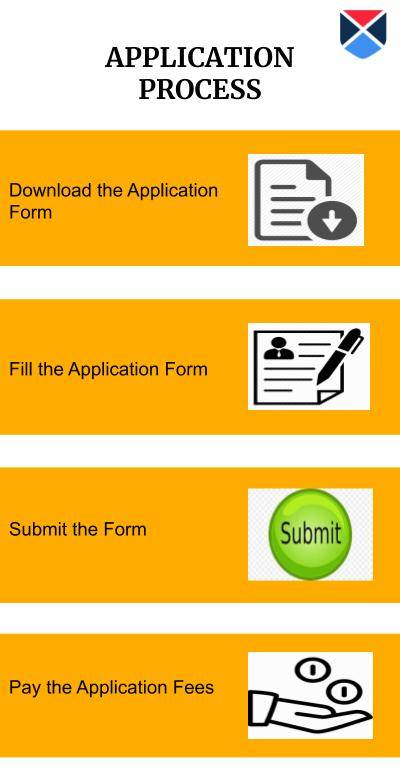 Application Process - Sai College, Bhilai