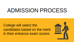 Admission Process-PES Modern College of Engineering, [PESMCE] Pune